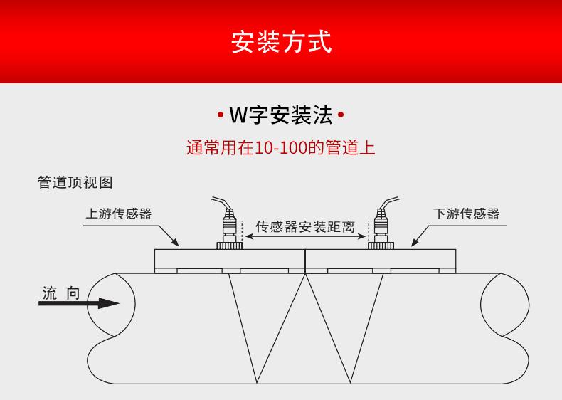 超声波流量计安装方式W法