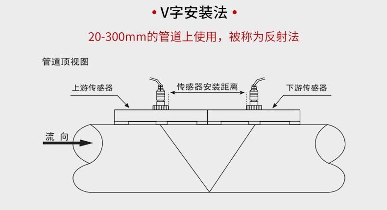 超声波流量计安装方式V法