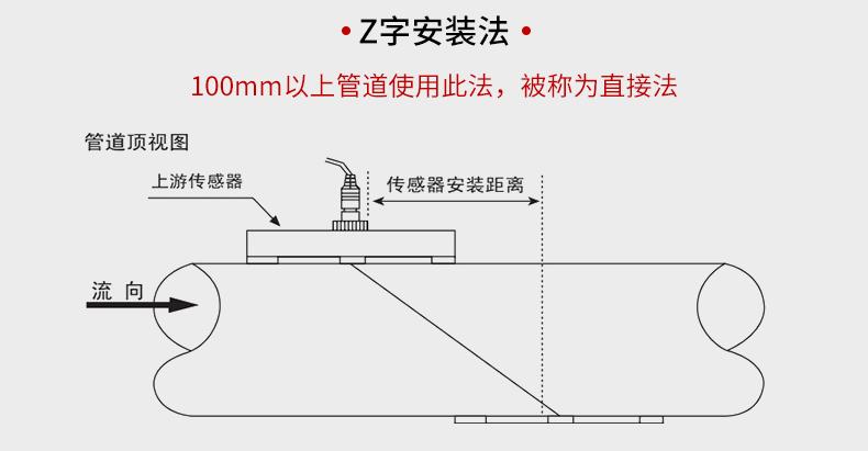 超声波流量计安装方式Z法
